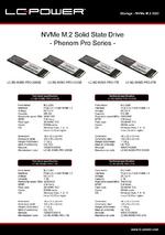 Datasheet NVMe M.2 SSD Phenom Pro Series
