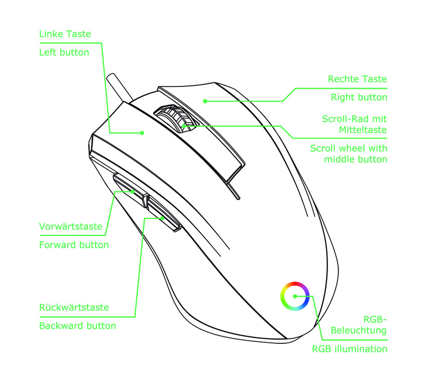 Optical RGB USB mouse m810RGB description