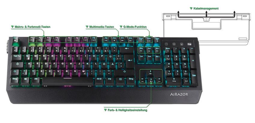 Mechanische RGB-Tastatur LC-KEY-MECH-1-RGB Anwendung