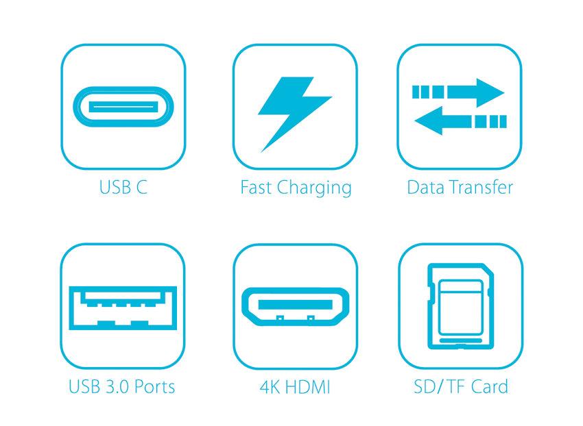 USB-Hub - LC-HUB-C-MULTI-1 - Anwendung
