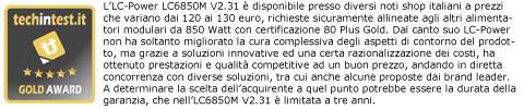 Techintest.it - Italien